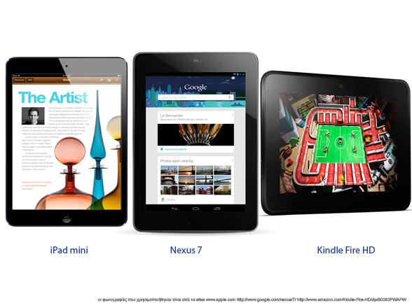 Αναλύοντας την αγορά των tablet pc